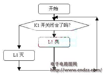 流程图步骤四年级