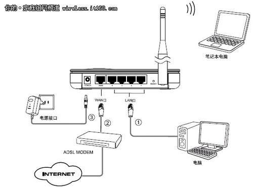 tp link无线路由器配置