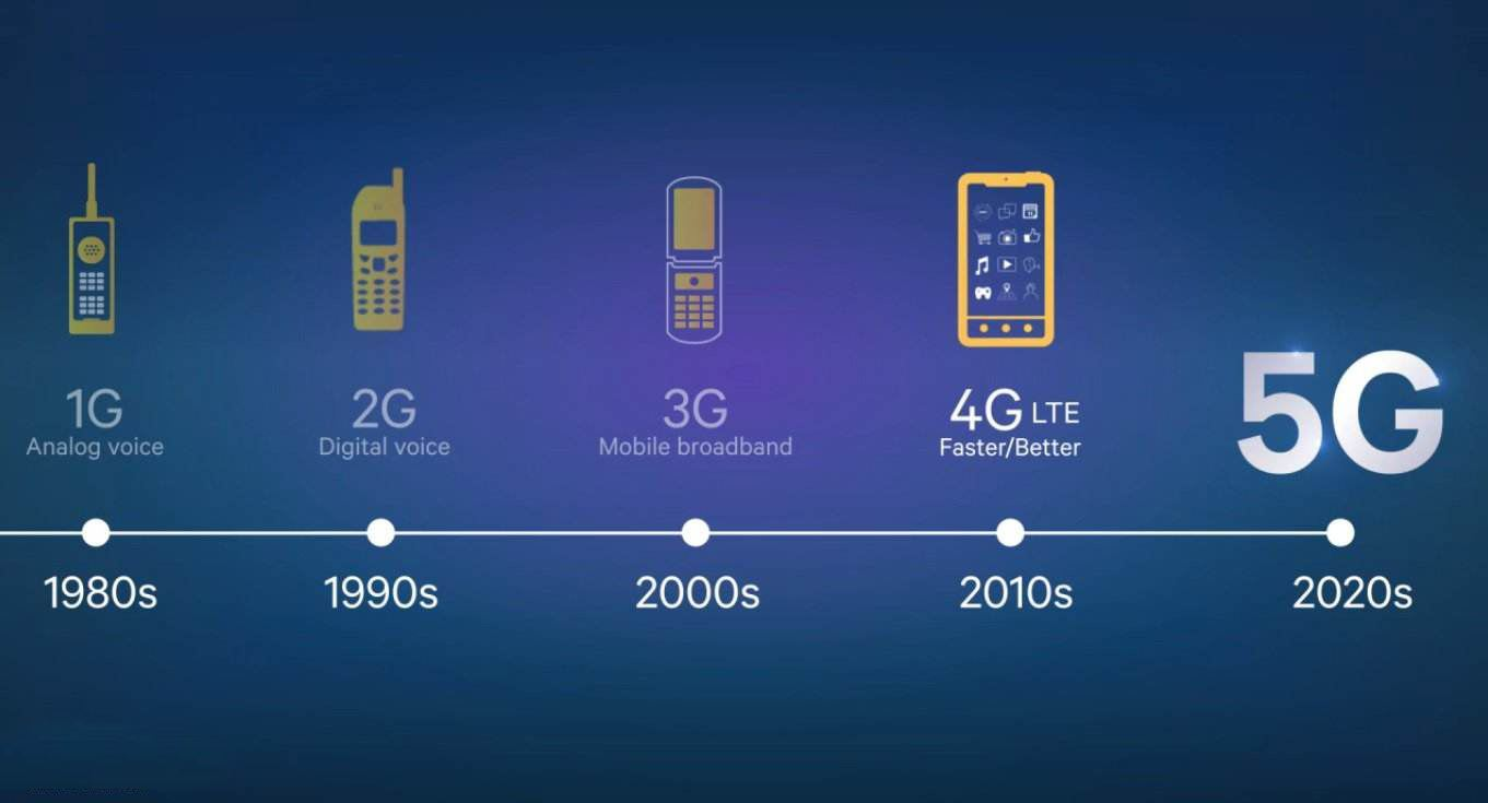 5G到来之前,拿什么拯救我们的安卓手机