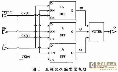jk触发器管脚图_360新闻搜索