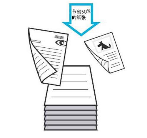如何手动双面打印纸张应该怎么放?(京瓷激光打印机)