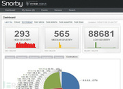 使用Pfsense+Snorby构建入侵检测系统
