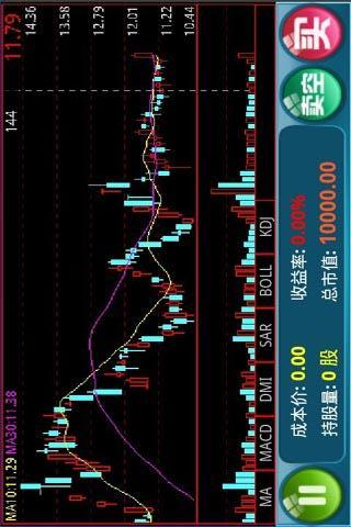 虚拟股票游戏 虚拟股票网页游戏 腾讯虚拟股票游戏