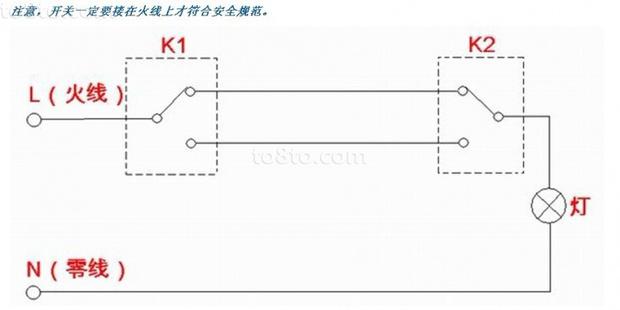 如何安装双联开关? 原理图和接线图:02