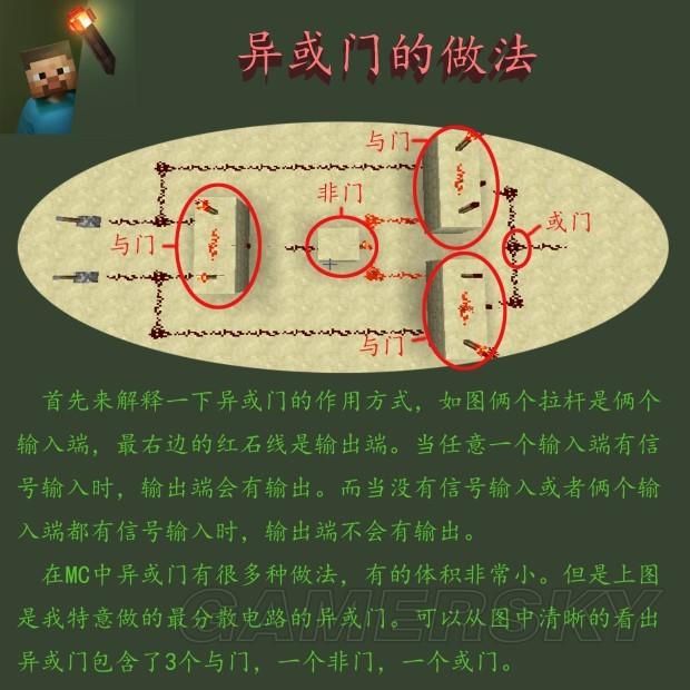 《我的世界》逻辑门是利用红石设计电路的基础,许多想要上手红石的