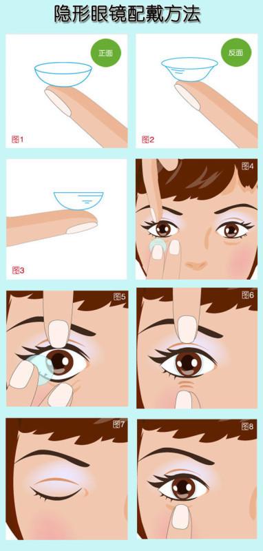 隐形眼镜的佩戴方法