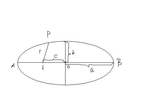 开普勒定律_360百科