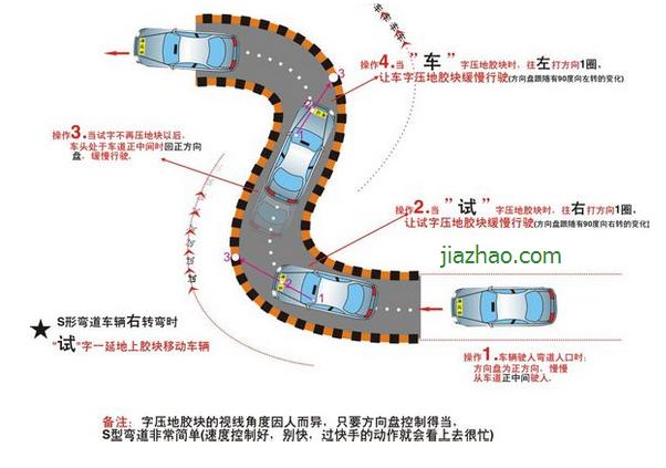 2016科目二s弯道技巧图解