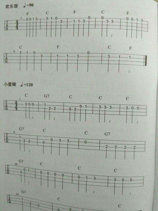 这个尤克里里的谱子要怎么弹啊?