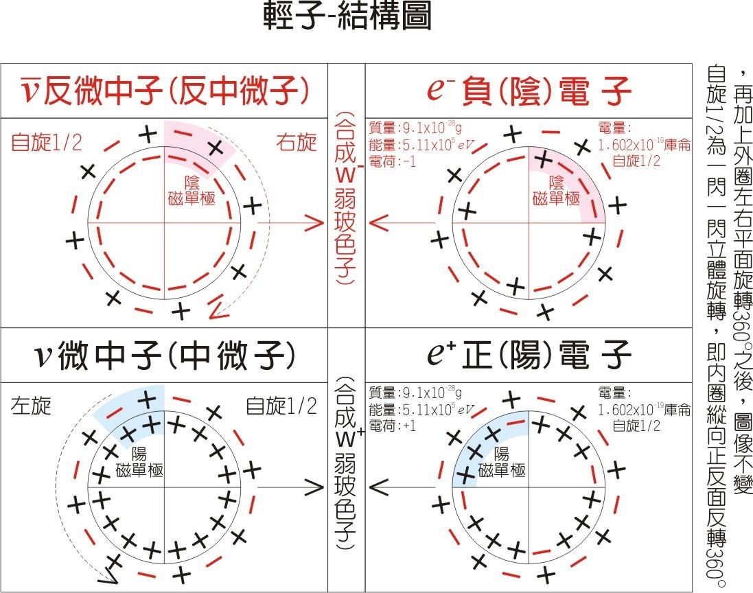 电路 电路图 电子 原理图 1097_864