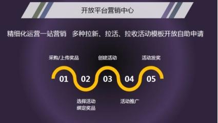 如何完成渠道用户自运营?360沙龙广州站揭秘