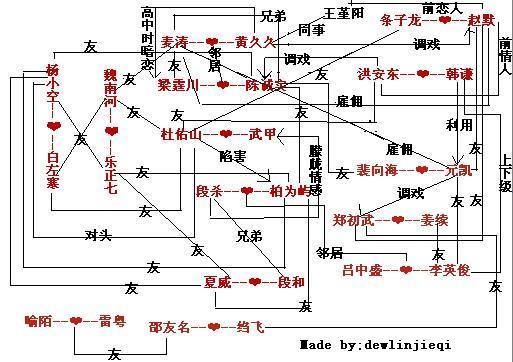 菠萝方向助力泵电路图