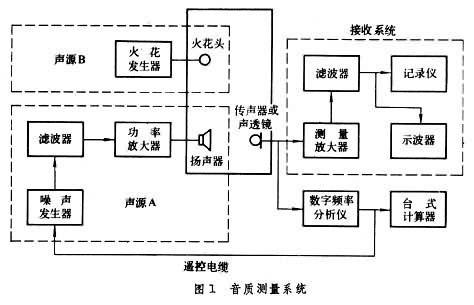 电路 电路图 电子 户型 户型图 平面图 原理图 474_305