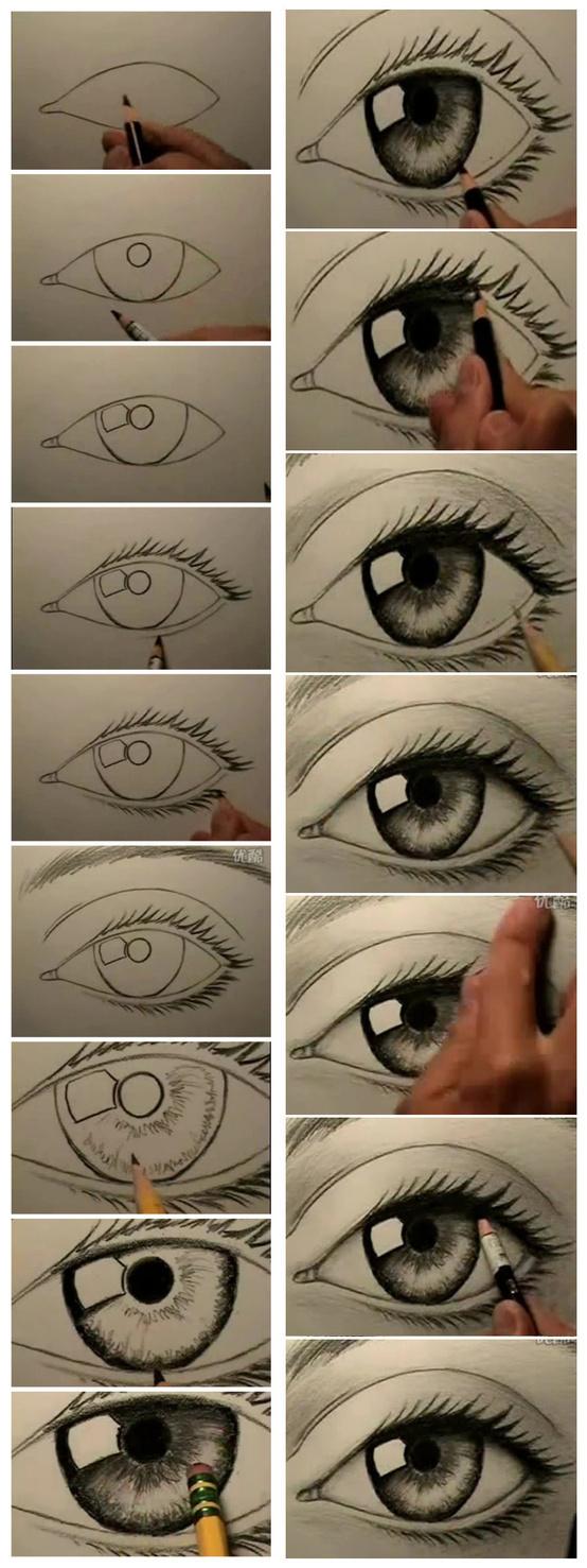 如果画眼睛的结构图 360问答
