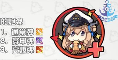 舰娘详情页help-炮弹分类.jpg