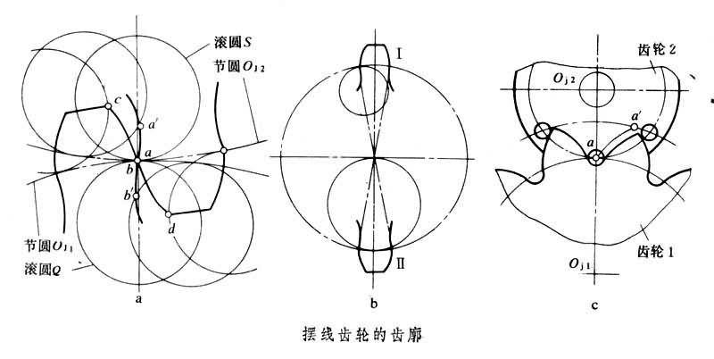 《机械设计手册:齿轮传动(单行本)》是在前几版的基础上,吸收了近年