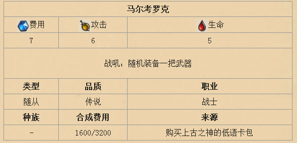 炉石传说马尔考罗克怎么样 马尔考罗克技能效果解析